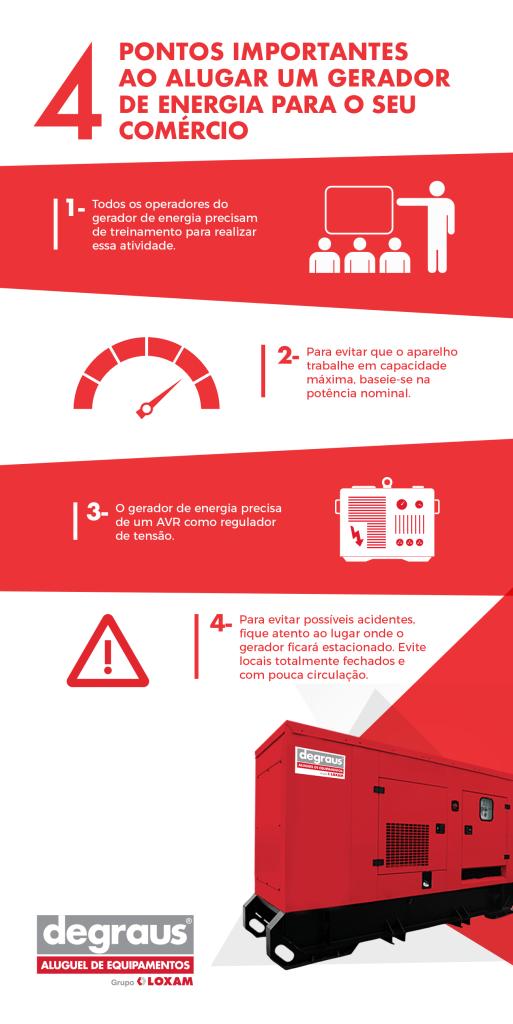 Infográfico gerador de energia